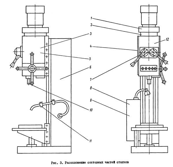 2Н125 Общий вид и органы управления сверлильного станка