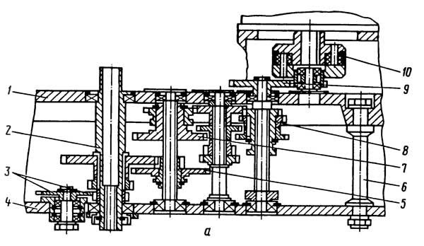2Н125 Коробка скоростей сверлильного станка