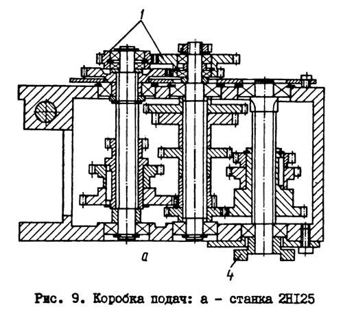2Н125 Коробка подач сверлильного станка 2Н125