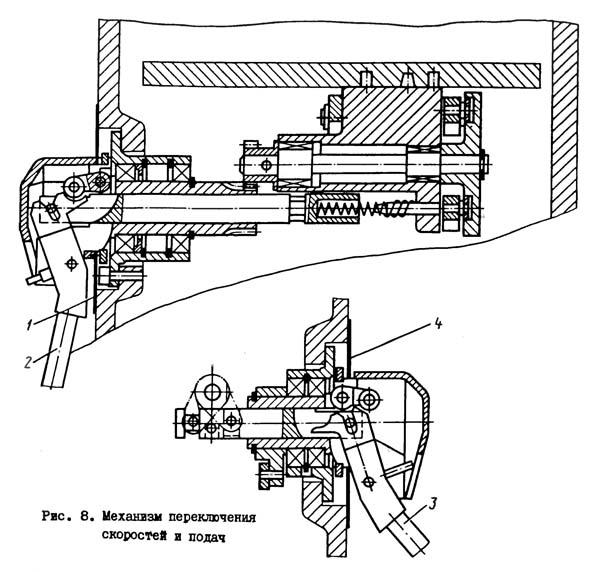 Механизм переключения скоростей и подач сверлильного станка 2Н125