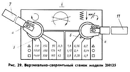 2Н125 Механизм управления скоростями и подачами сверлильного станка